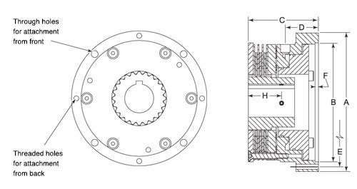 spring set air brake manufacturer specs