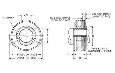bmw fan clutch removal 2002 trailblazer engine fan removal