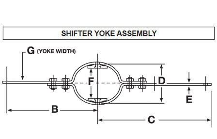 Shifter Yoke Assembly