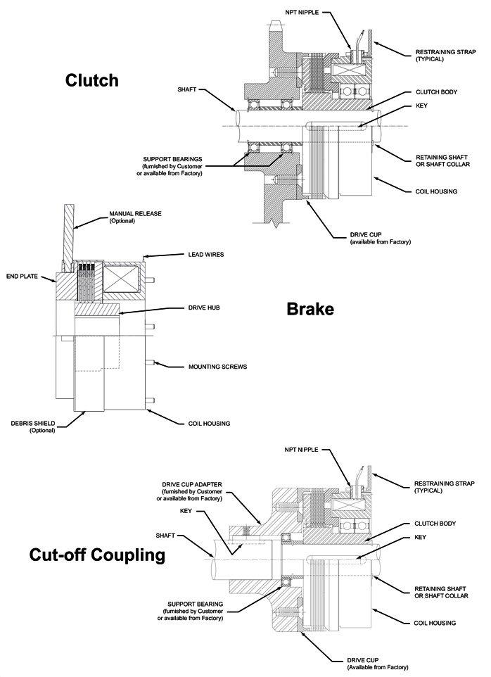 Industrial Clutch, Brake Design | CJM