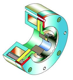 Electric Motor Brake Design